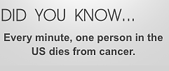 Cancer Statistic