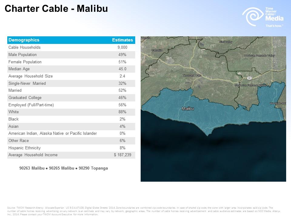 Charter Malibu CA Zone Profile 6-6-16