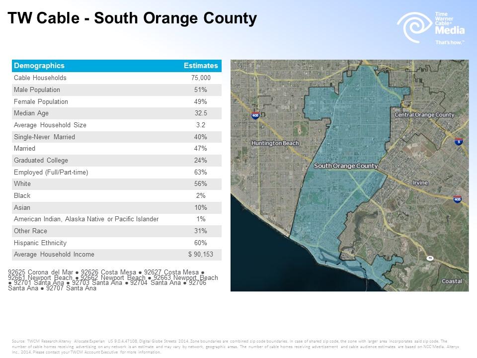 TWC South Orange County Zone Profile 6-6-16